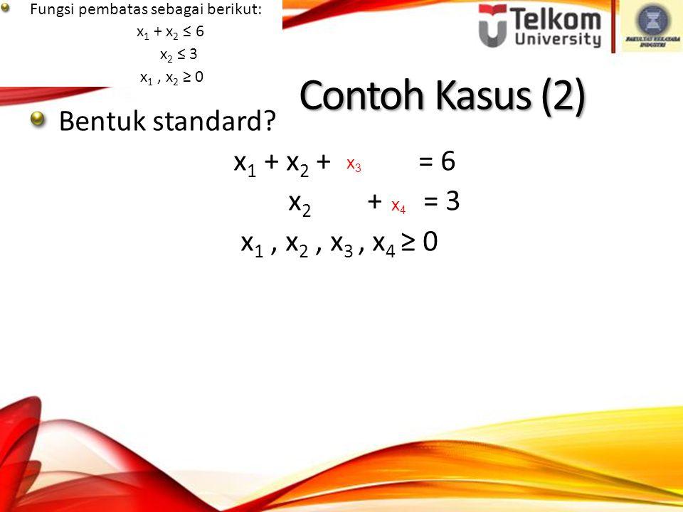 Contoh Kasus (2) Bentuk standard x1 + x2 + = 6 x2 + = 3