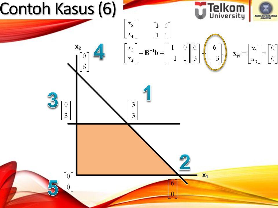 Contoh Kasus (6) 4 XB = 1 3 2 5