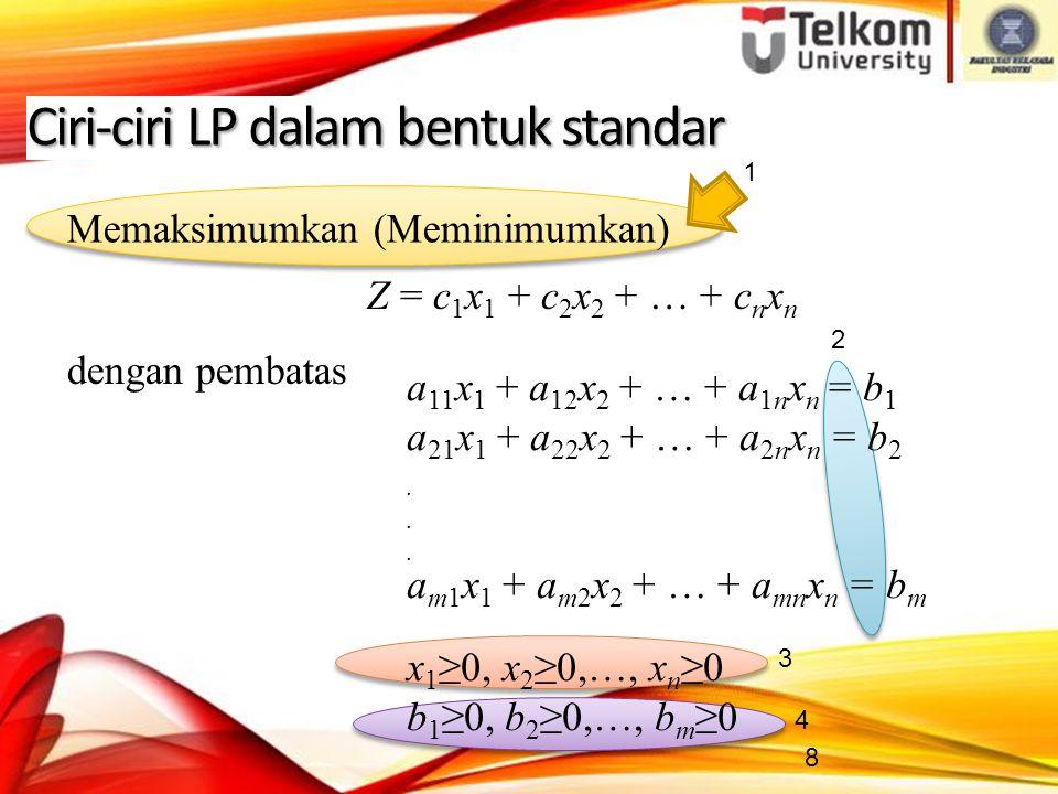 Ciri-ciri LP dalam bentuk standar