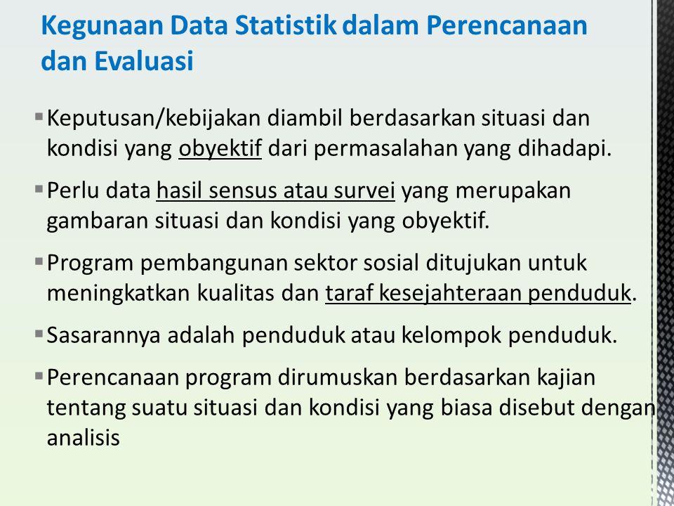 Kegunaan Data Statistik dalam Perencanaan dan Evaluasi