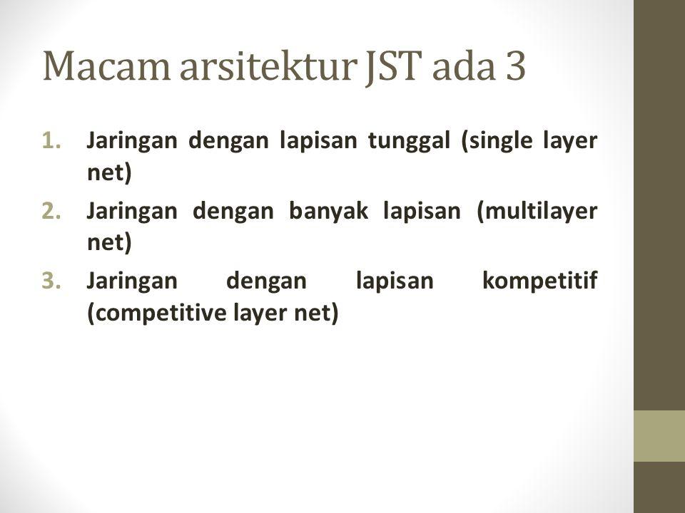 Macam arsitektur JST ada 3