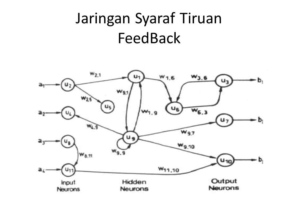 Jaringan Syaraf Tiruan FeedBack