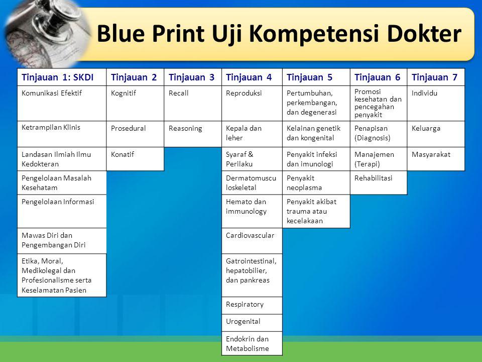 Blue Print Uji Kompetensi Dokter