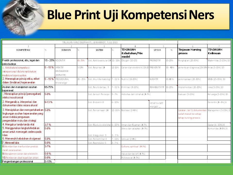 Blue Print Uji Kompetensi Ners