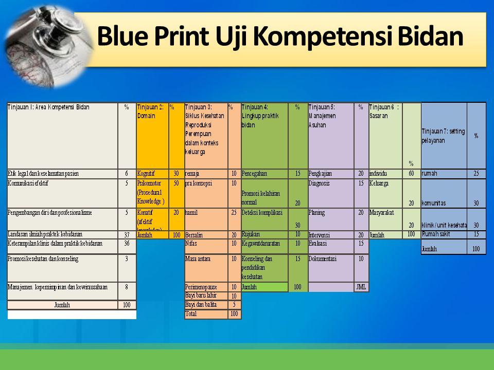 Blue Print Uji Kompetensi Bidan