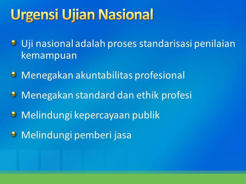 Urgensi Ujian Nasional