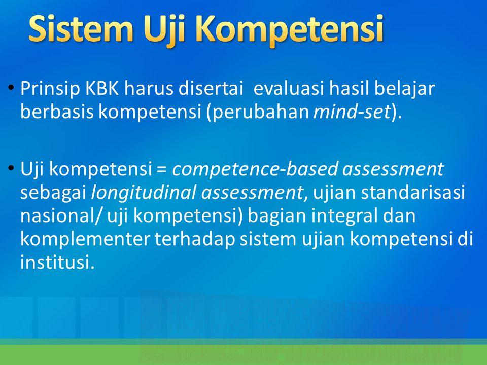Sistem Uji Kompetensi Prinsip KBK harus disertai evaluasi hasil belajar berbasis kompetensi (perubahan mind-set).
