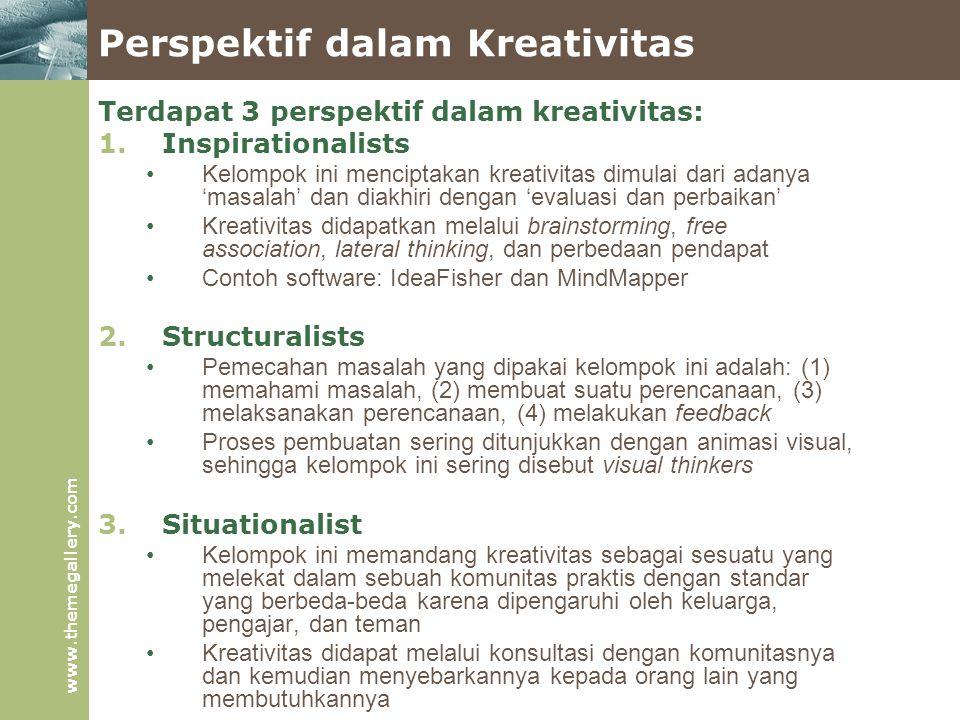 Perspektif dalam Kreativitas