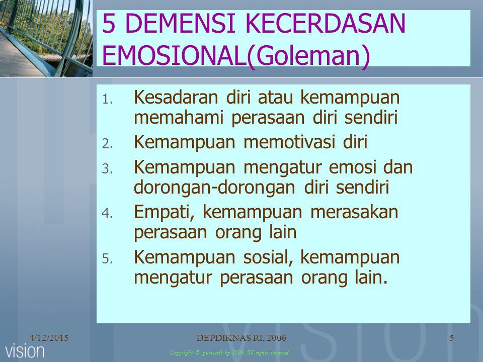 5 DEMENSI KECERDASAN EMOSIONAL(Goleman)
