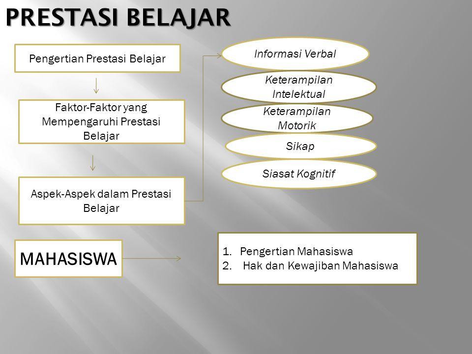 PRESTASI BELAJAR MAHASISWA Informasi Verbal