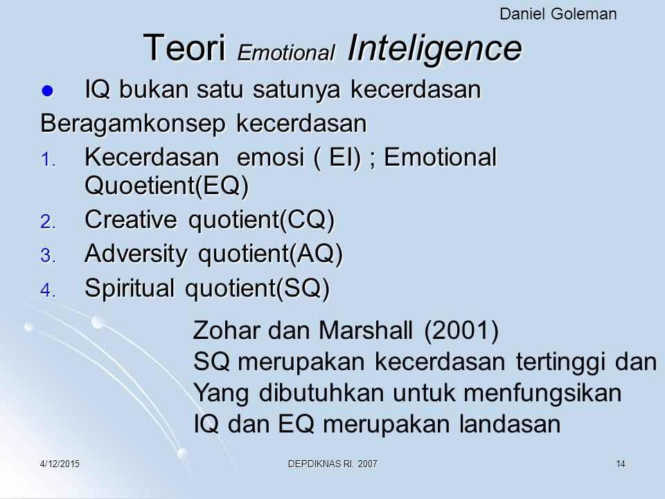 Teori Emotional Inteligence