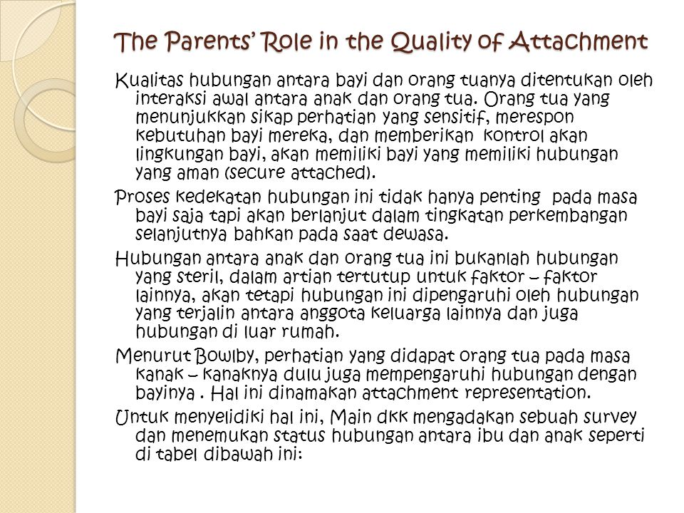 The Parents' Role in the Quality of Attachment