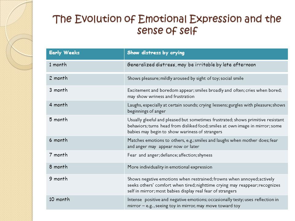The Evolution of Emotional Expression and the sense of self