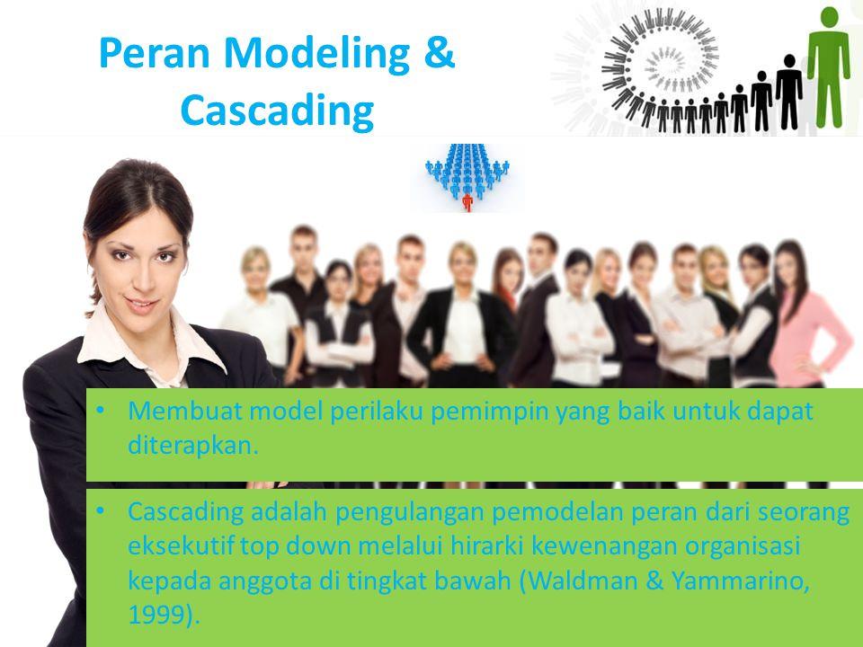 Peran Modeling & Cascading