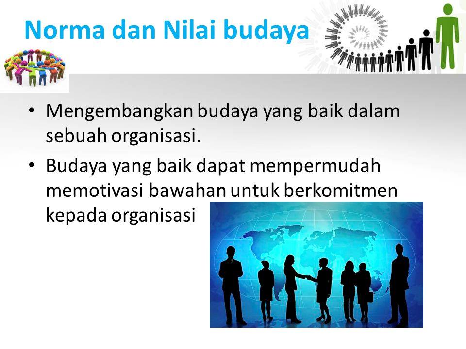 Norma dan Nilai budaya Mengembangkan budaya yang baik dalam sebuah organisasi.