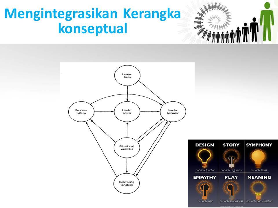 Mengintegrasikan Kerangka konseptual