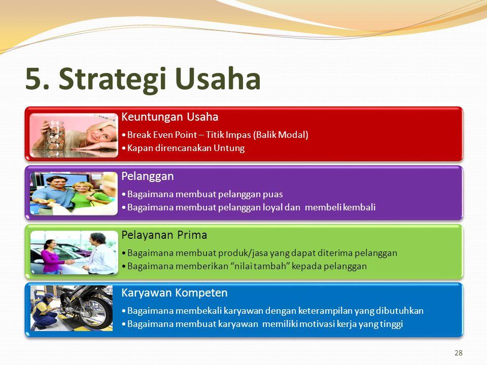 5. Strategi Usaha Keuntungan Usaha