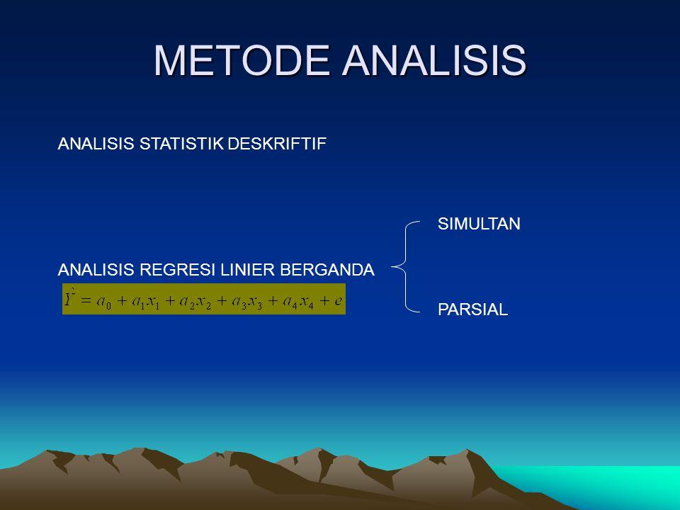 METODE ANALISIS ANALISIS STATISTIK DESKRIFTIF SIMULTAN