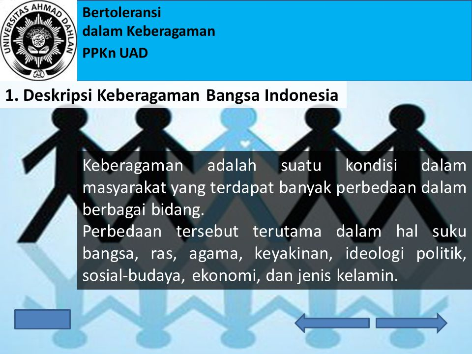 1. Deskripsi Keberagaman Bangsa Indonesia