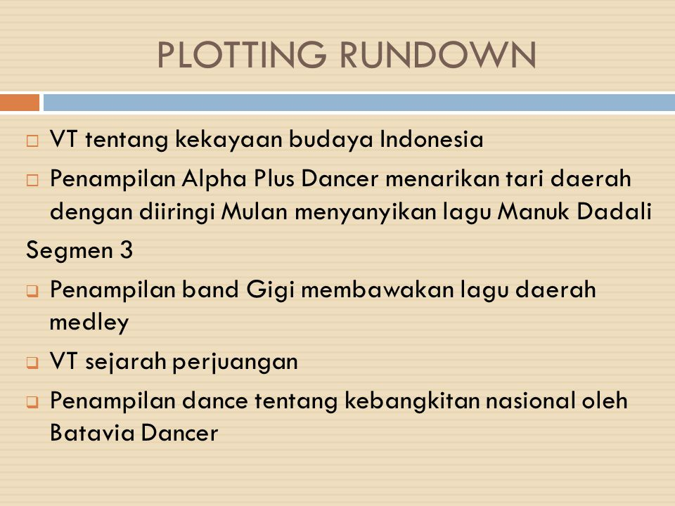 PLOTTING RUNDOWN VT tentang kekayaan budaya Indonesia