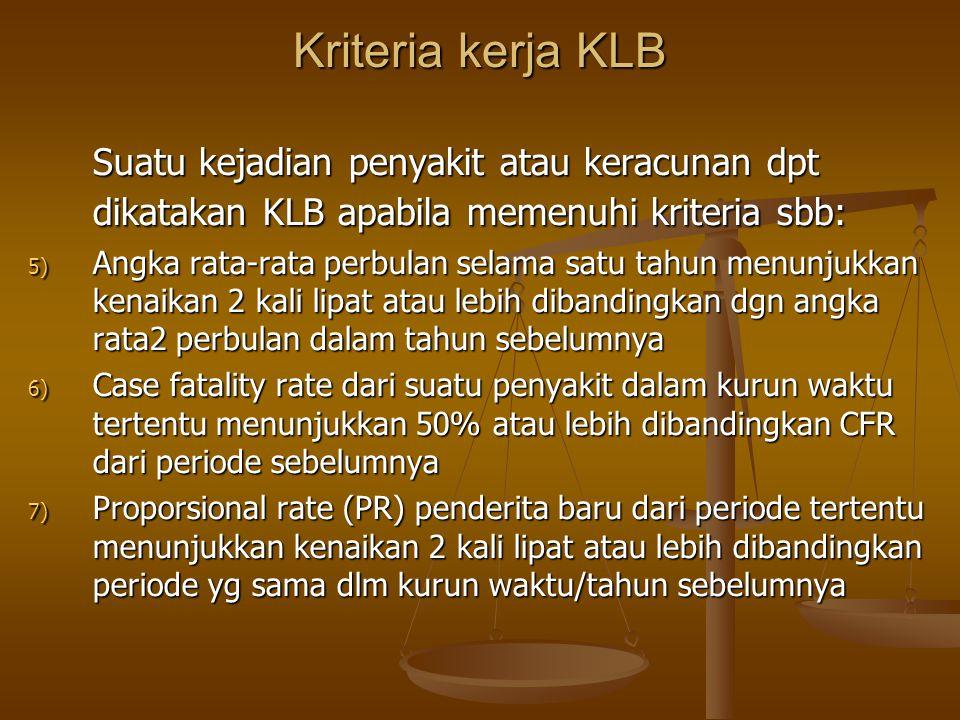 Kriteria kerja KLB Suatu kejadian penyakit atau keracunan dpt dikatakan KLB apabila memenuhi kriteria sbb: