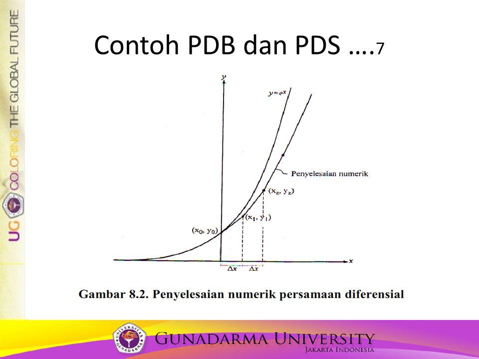 Contoh PDB dan PDS ….7