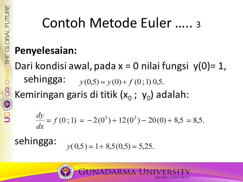Contoh Metode Euler ….. 3