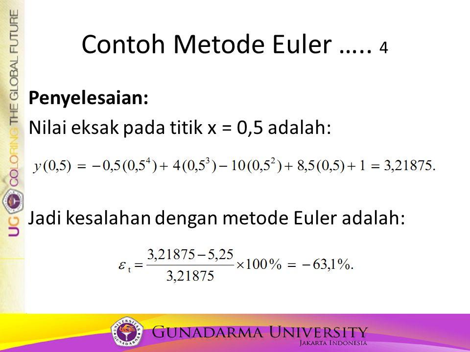 Contoh Metode Euler …..