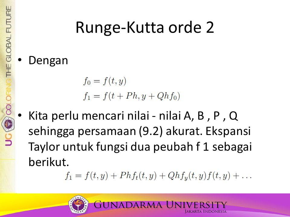 Runge-Kutta orde 2 Dengan