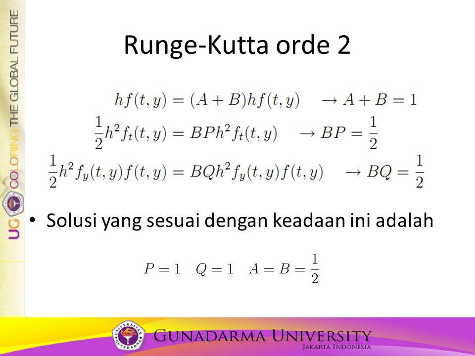 Runge-Kutta orde 2 Solusi yang sesuai dengan keadaan ini adalah
