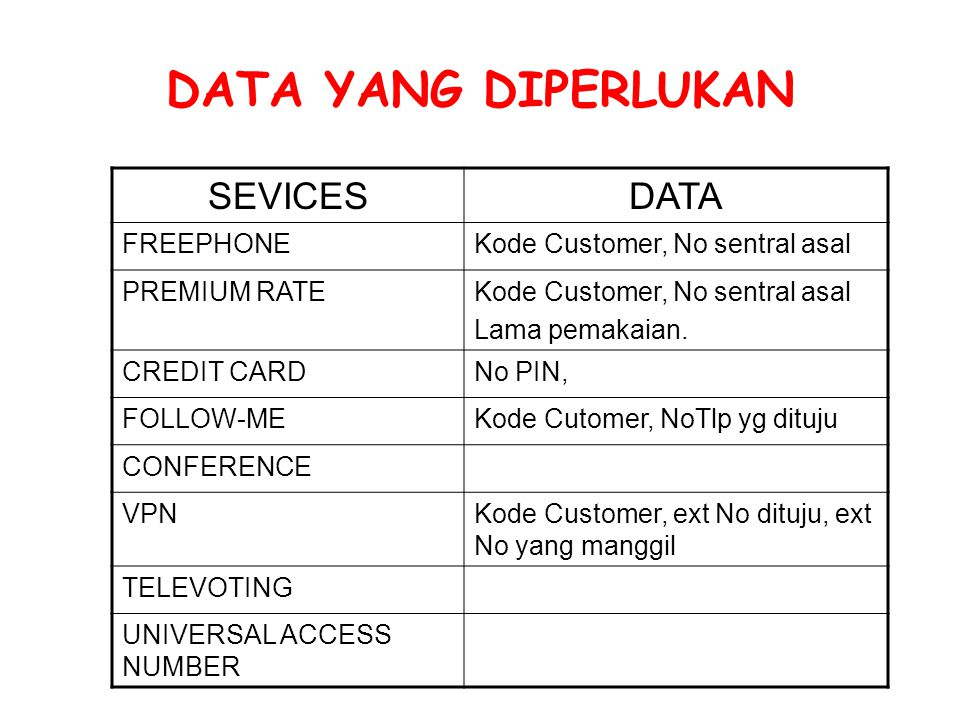 DATA YANG DIPERLUKAN SEVICES DATA FREEPHONE