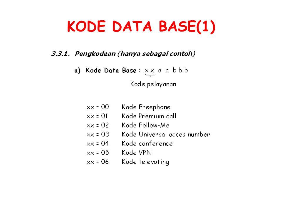 KODE DATA BASE(1)