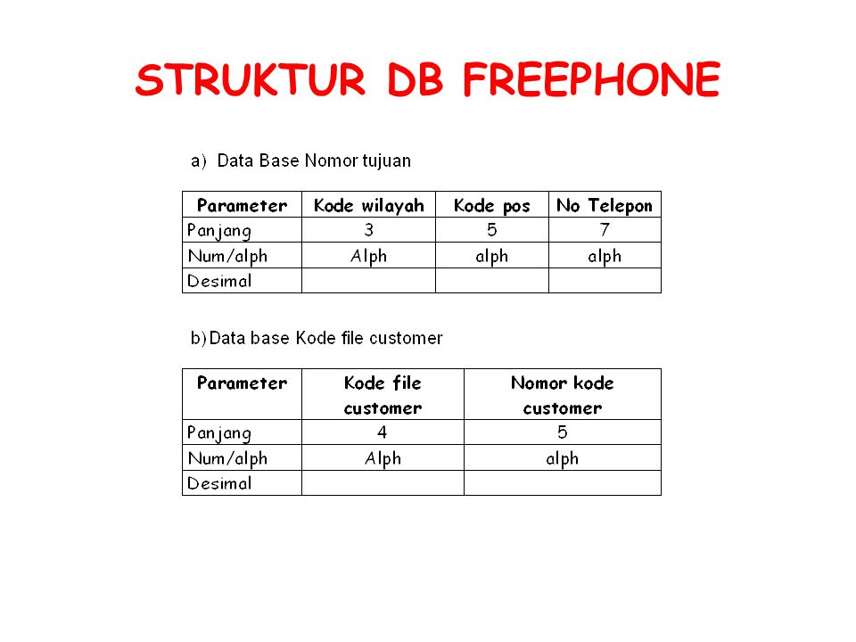 STRUKTUR DB FREEPHONE
