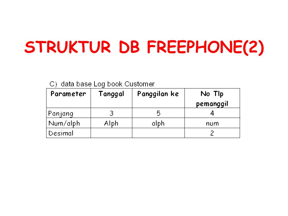 STRUKTUR DB FREEPHONE(2)