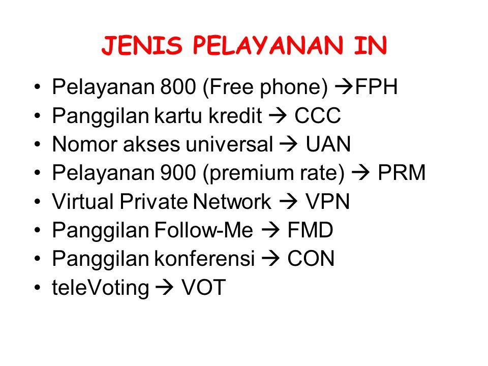 JENIS PELAYANAN IN Pelayanan 800 (Free phone) FPH