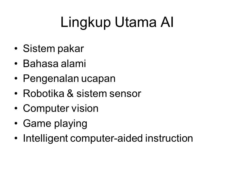 Lingkup Utama AI Sistem pakar Bahasa alami Pengenalan ucapan
