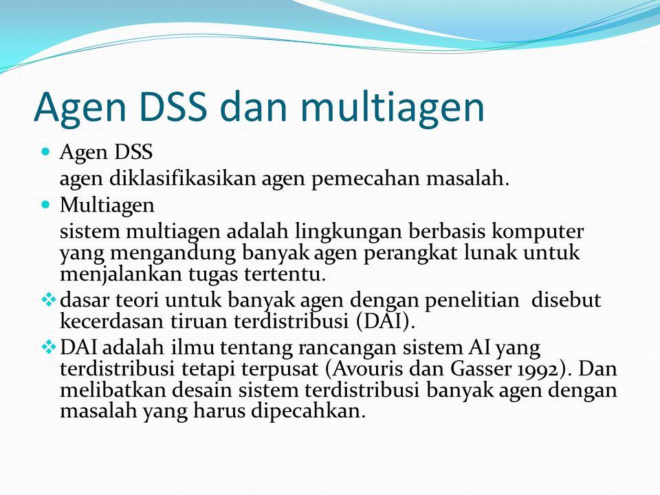 Agen DSS dan multiagen Agen DSS