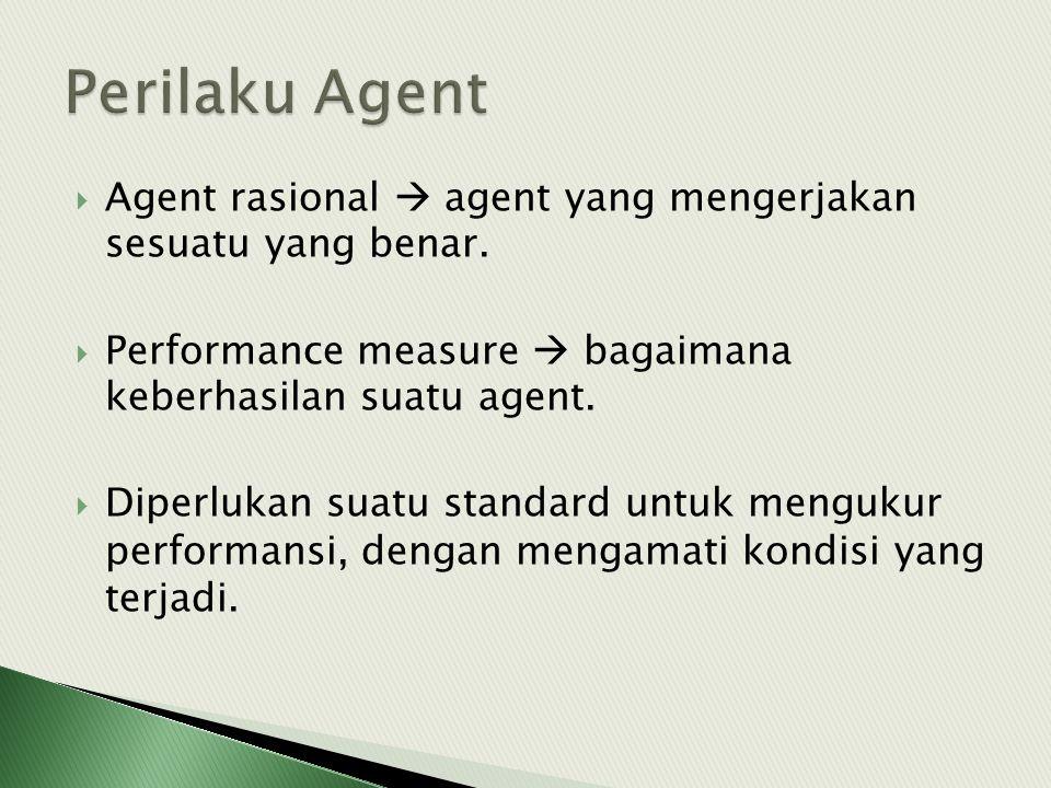 Perilaku Agent Agent rasional  agent yang mengerjakan sesuatu yang benar. Performance measure  bagaimana keberhasilan suatu agent.