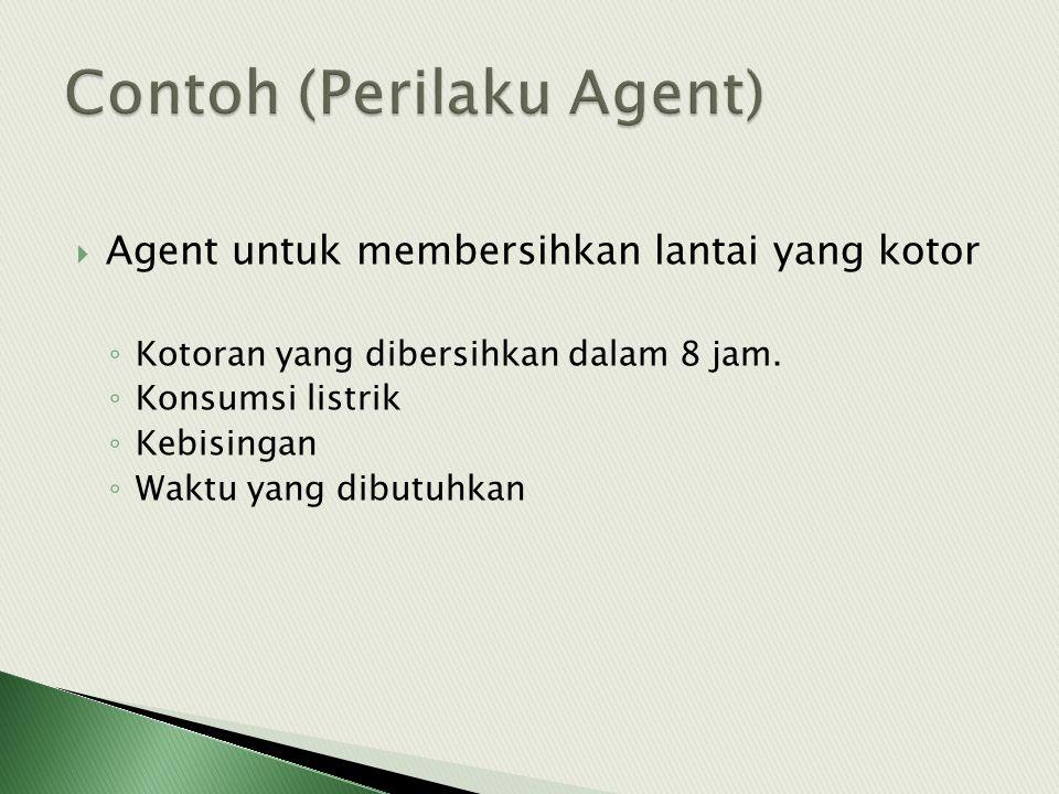 Contoh (Perilaku Agent)