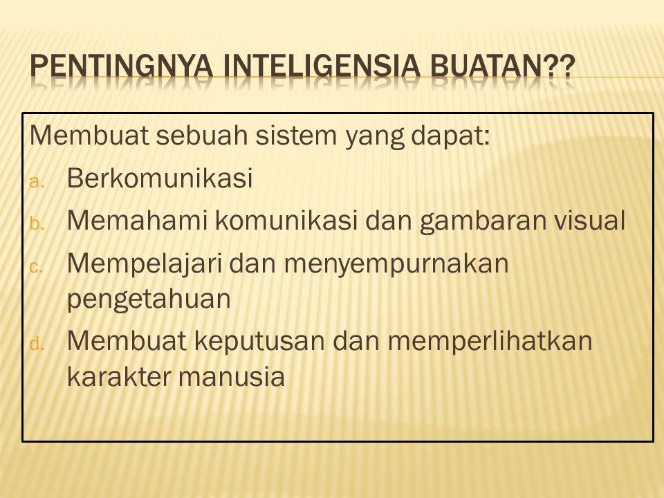 Pentingnya Inteligensia Buatan