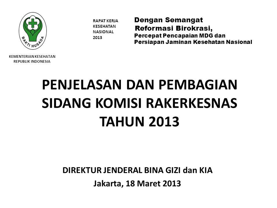 PENJELASAN DAN PEMBAGIAN SIDANG KOMISI RAKERKESNAS TAHUN 2013