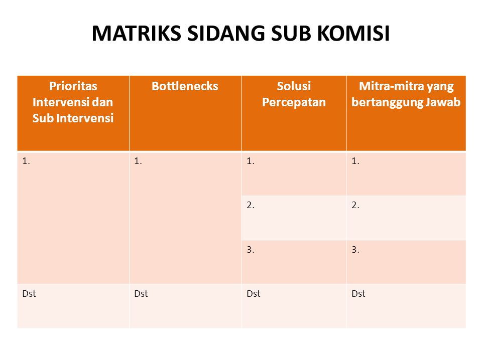 MATRIKS SIDANG SUB KOMISI