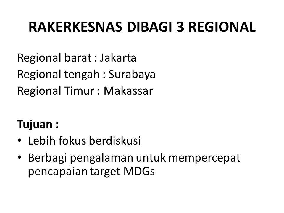 RAKERKESNAS DIBAGI 3 REGIONAL