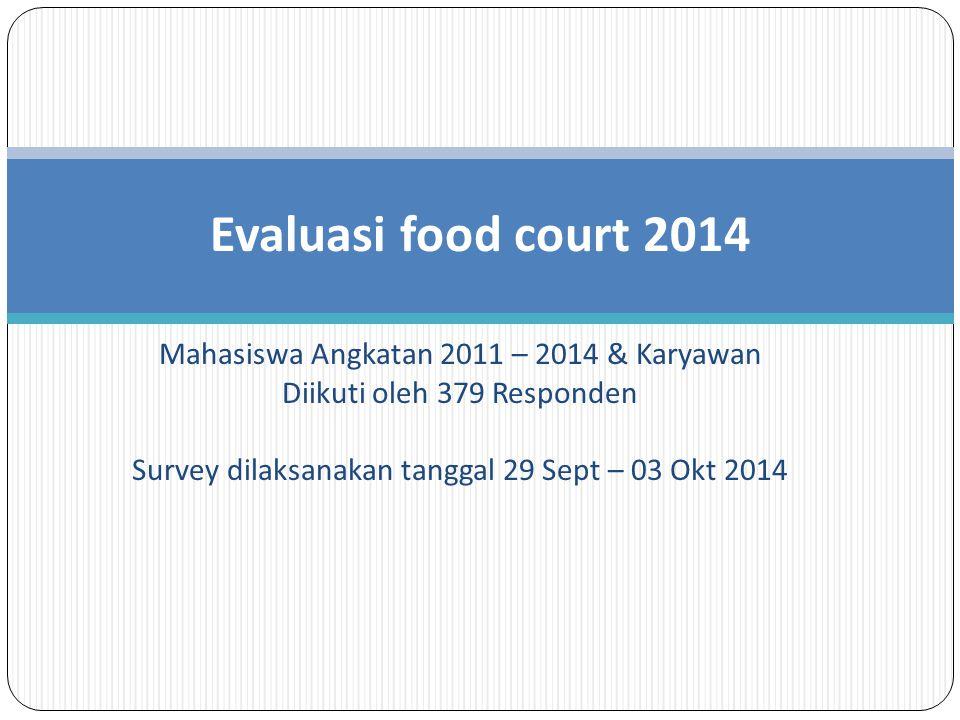 Evaluasi food court 2014 Mahasiswa Angkatan 2011 – 2014 & Karyawan