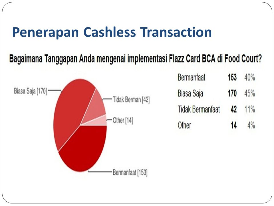 Penerapan Cashless Transaction