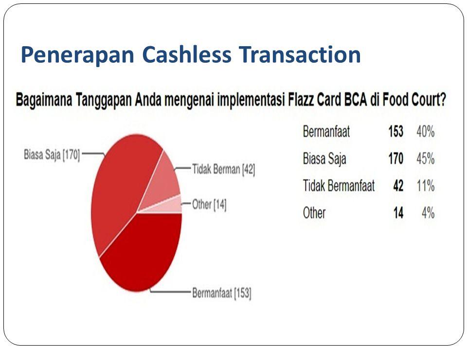 Penerapan Cashless Transaction