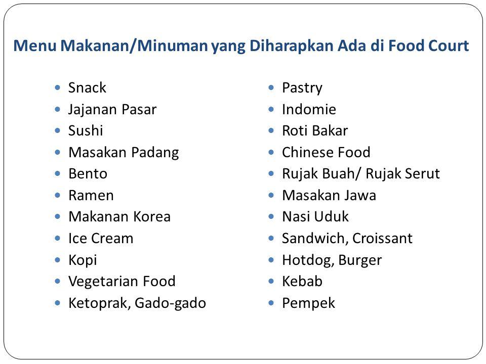 Menu Makanan/Minuman yang Diharapkan Ada di Food Court