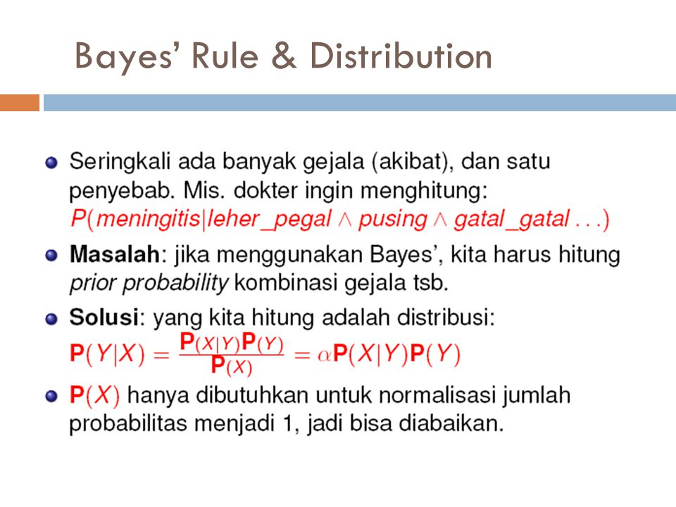 Bayes' Rule & Distribution