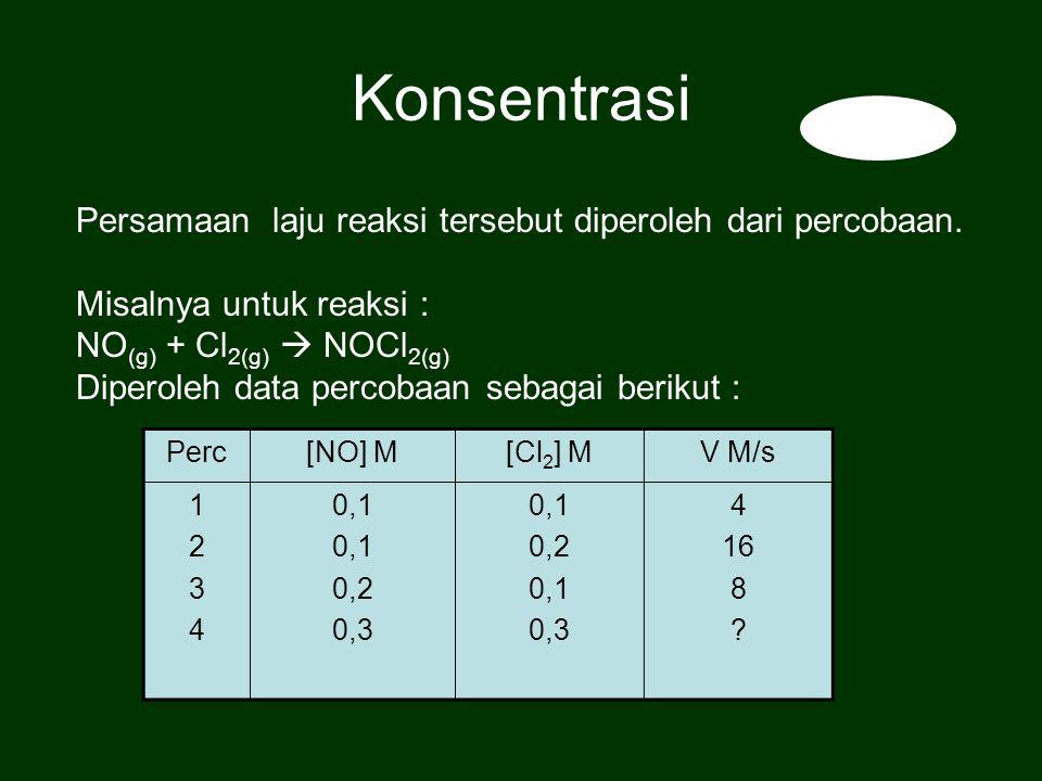 Konsentrasi Persamaan laju reaksi tersebut diperoleh dari percobaan.