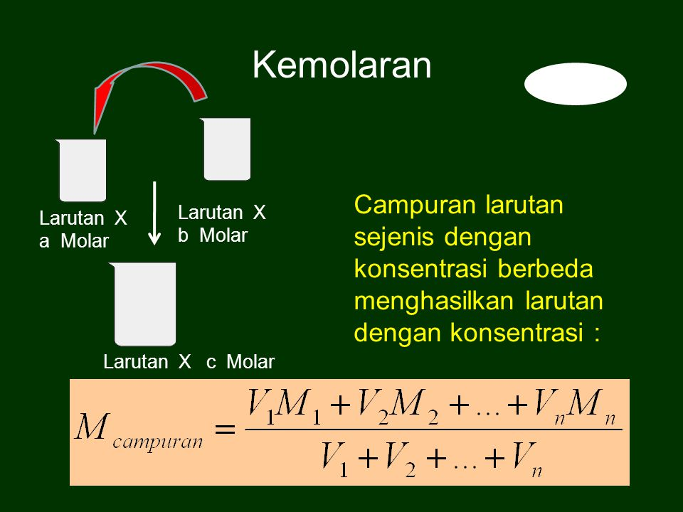 Kemolaran Campuran larutan sejenis dengan konsentrasi berbeda menghasilkan larutan dengan konsentrasi :